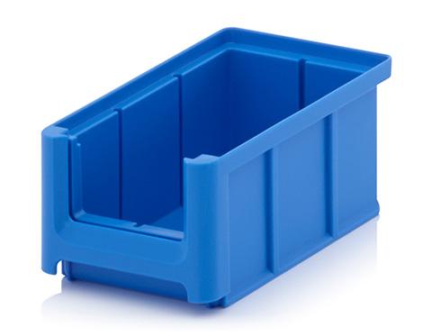 Boxplus SK25015