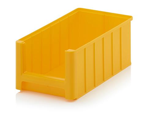 Boxplus SK41028